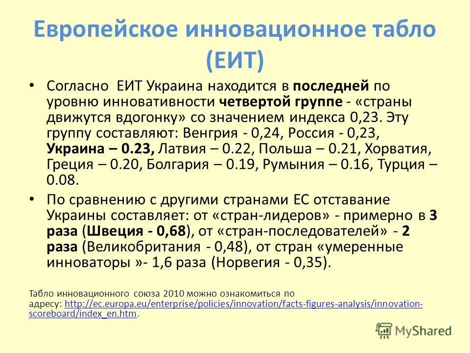Европейское инновационное табло (ЕИТ) Согласно ЕИТ Украина находится в последней по уровню инновативности четвертой группе - «страны движутся вдогонку» со значением индекса 0,23. Эту группу составляют: Венгрия - 0,24, Россия - 0,23, Украина – 0.23, Л