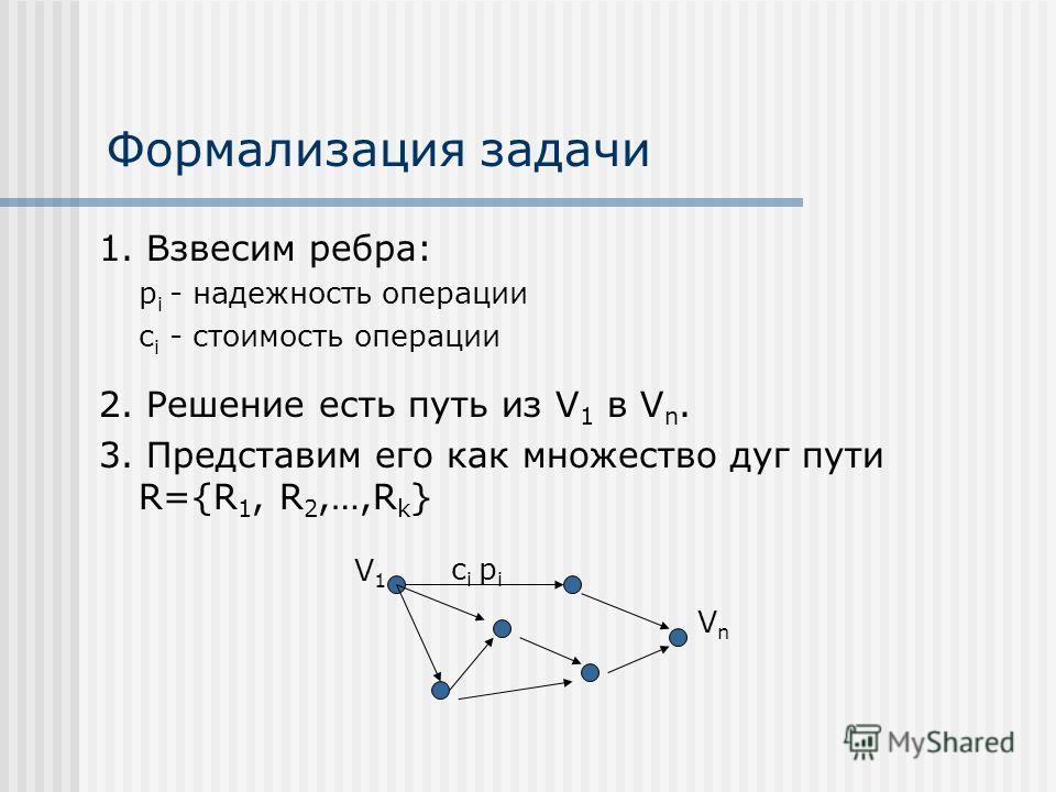 Формализация задачи 1. Взвесим ребра: p i - надежность операции c i - стоимость операции 2. Решение есть путь из V 1 в V n. 3. Представим его как множество дуг пути R={R 1, R 2,…,R k } c i p i V1V1 VnVn