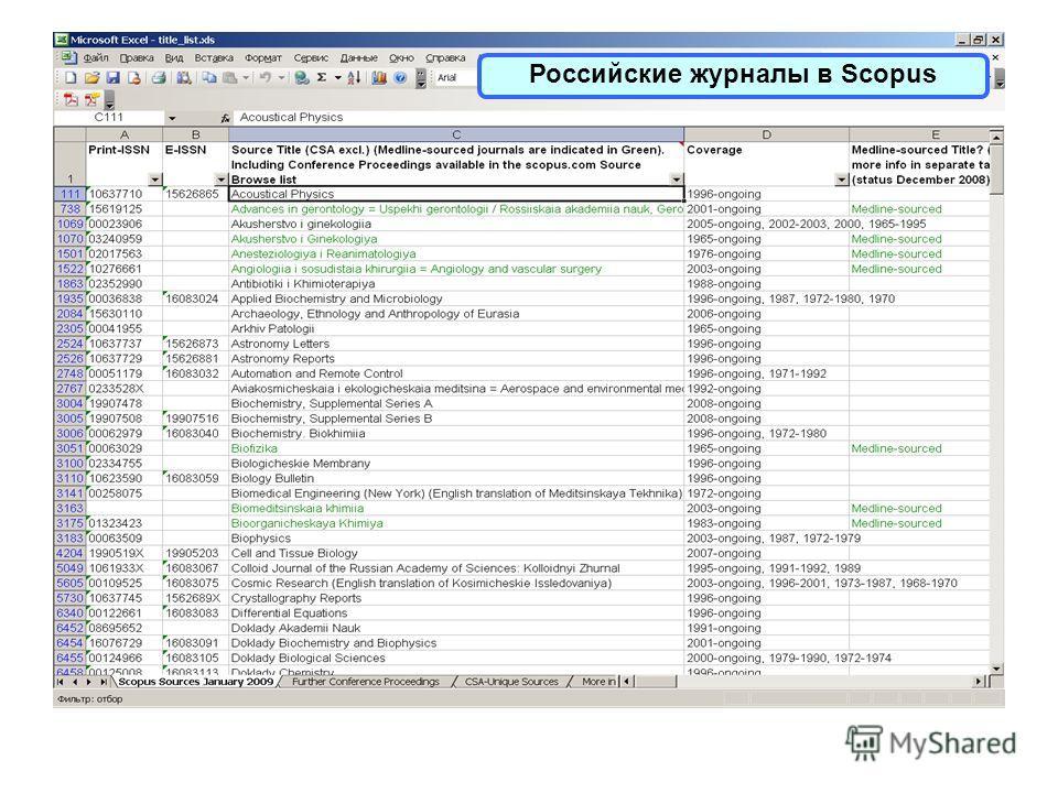 Российские журналы в Scopus
