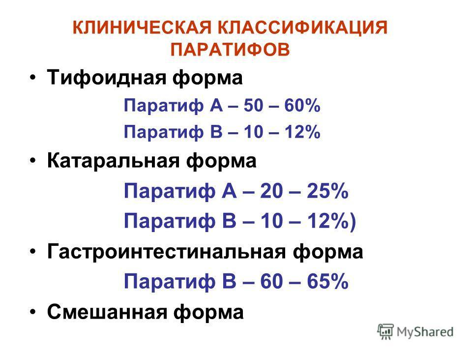 КЛИНИЧЕСКАЯ КЛАССИФИКАЦИЯ ПАРАТИФОВ Тифоидная форма Паратиф А – 50 – 60% Паратиф В – 10 – 12% Катаральная форма Паратиф А – 20 – 25% Паратиф В – 10 – 12%) Гастроинтестинальная форма Паратиф В – 60 – 65% Смешанная форма