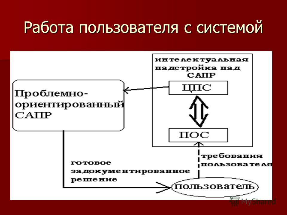 Работа пользователя с системой