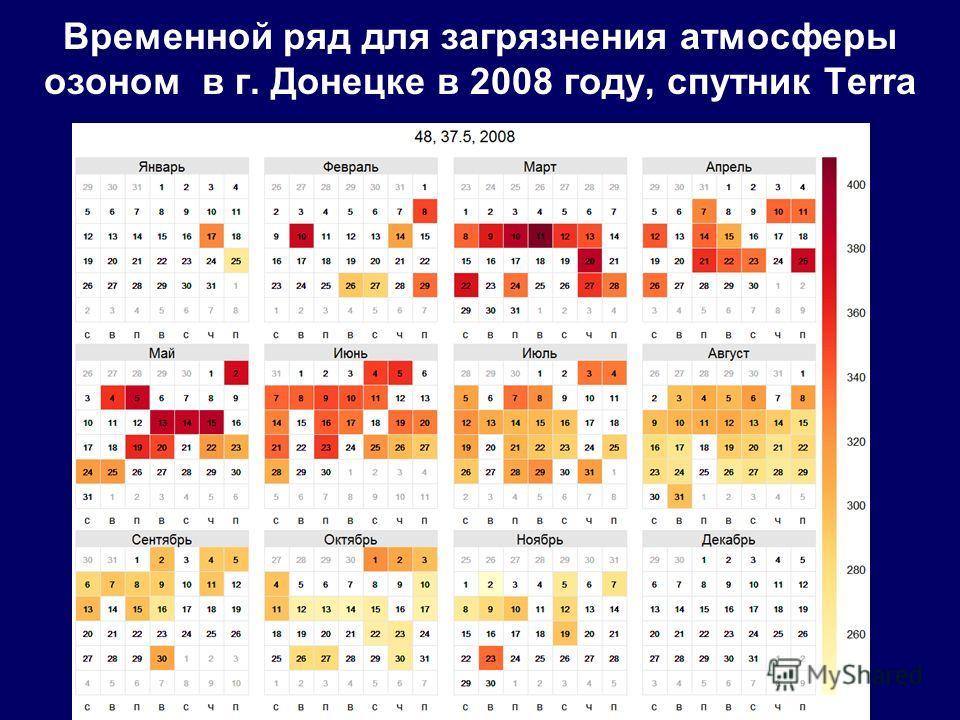 Временной ряд для загрязнения атмосферы озоном в г. Донецке в 2008 году, спутник Terra
