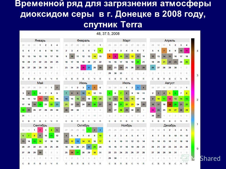 Временной ряд для загрязнения атмосферы диоксидом серы в г. Донецке в 2008 году, спутник Terra