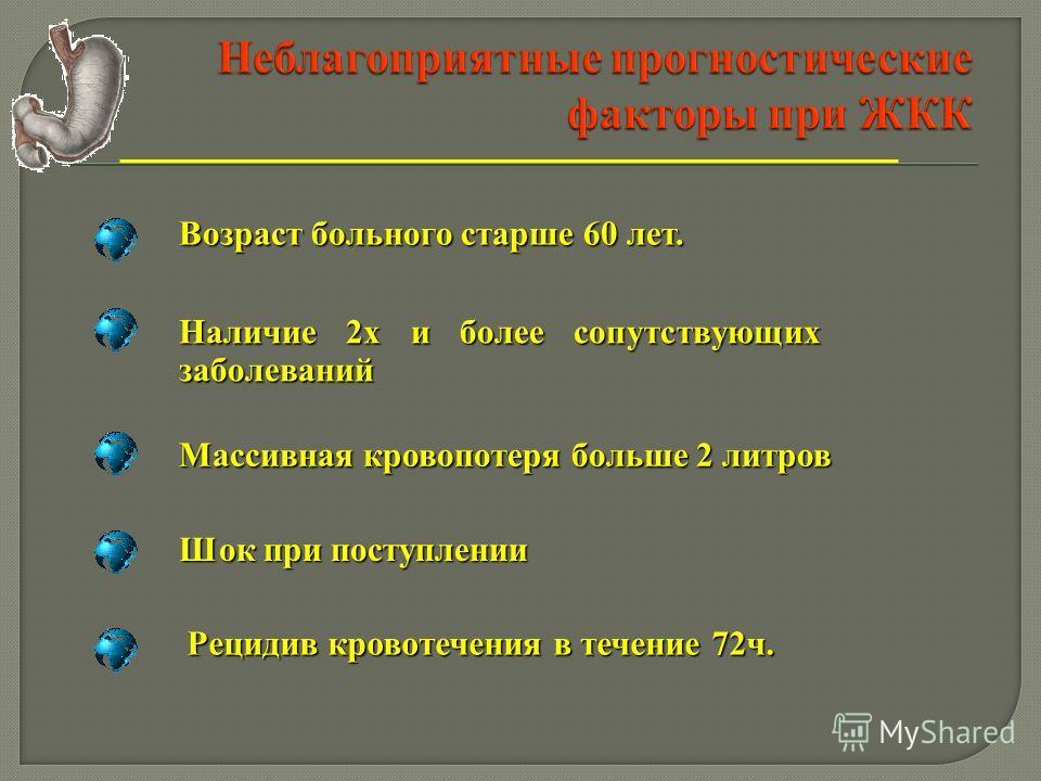 Наличие 2х и более сопутствующих заболеваний Шок при поступлении Рецидив кровотечения в течение 72ч. Возраст больного старше 60 лет. Массивная кровопотеря больше 2 литров