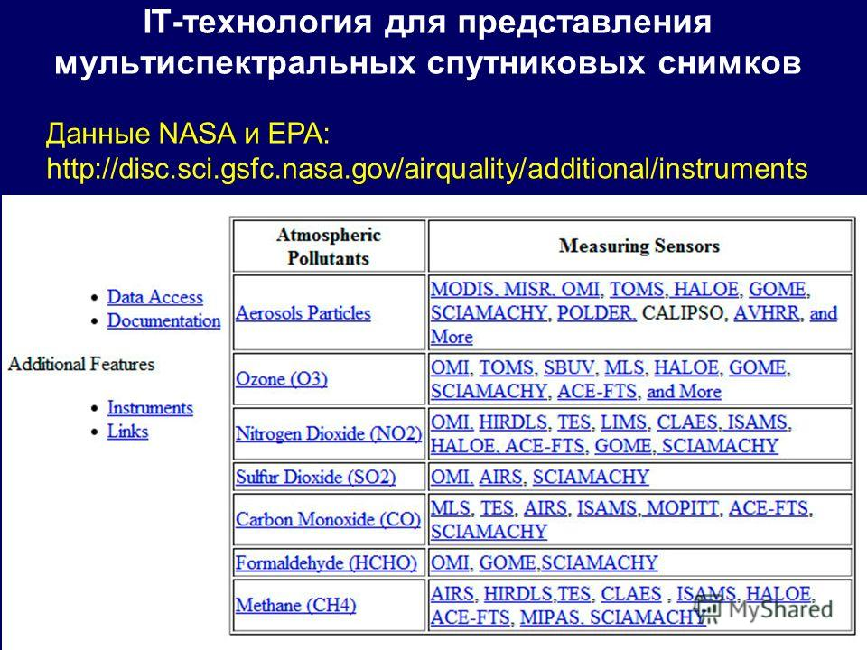 Данные NASA и EPA: http://disc.sci.gsfc.nasa.gov/airquality/additional/instruments IT-технология для представления мультиспектральных спутниковых снимков