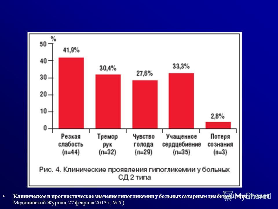 Клиническое и прогностическое значение гипогликемии у больных сахарным диабетом 2 типа (Русский Медицинский Журнал, 27 февраля 2013 г, 5 )