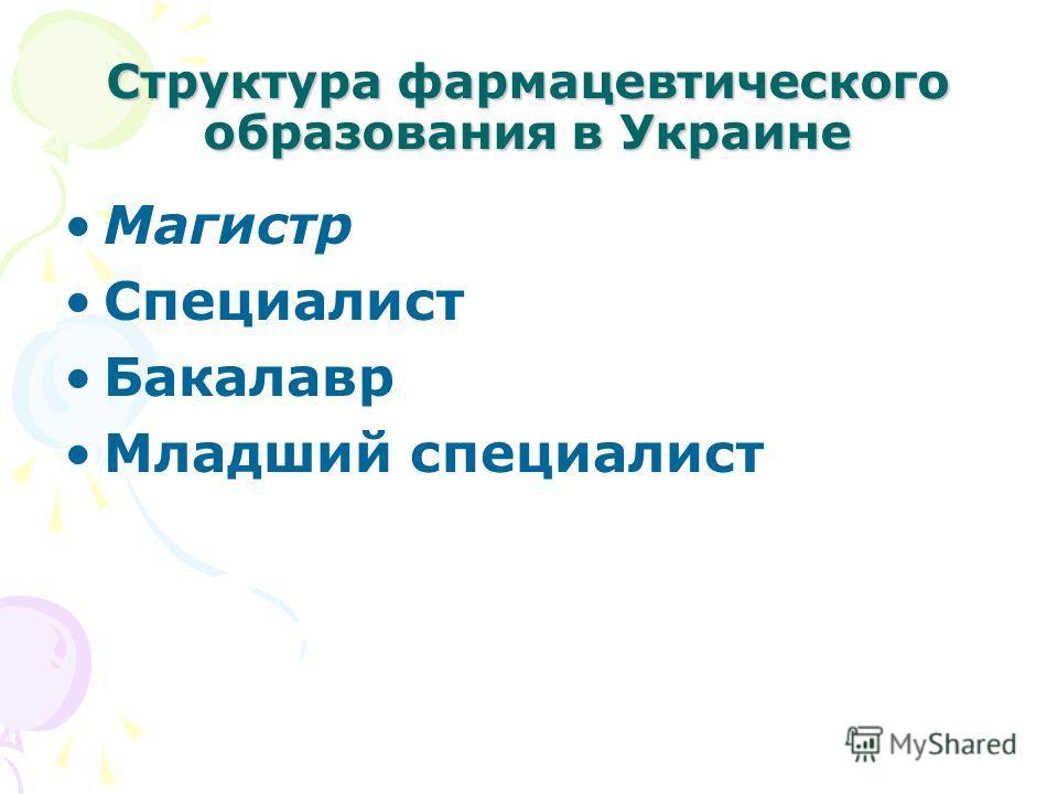 Структура фармацевтического образования в Украине Магистр Специалист Бакалавр Младший специалист
