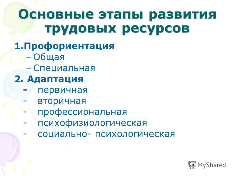 Основные этапы развития трудовых ресурсов 1.Профориентация –Общая –Специальная 2. Адаптация - первичная -вторичная -профессиональная -психофизиологическая -социально- психологическая