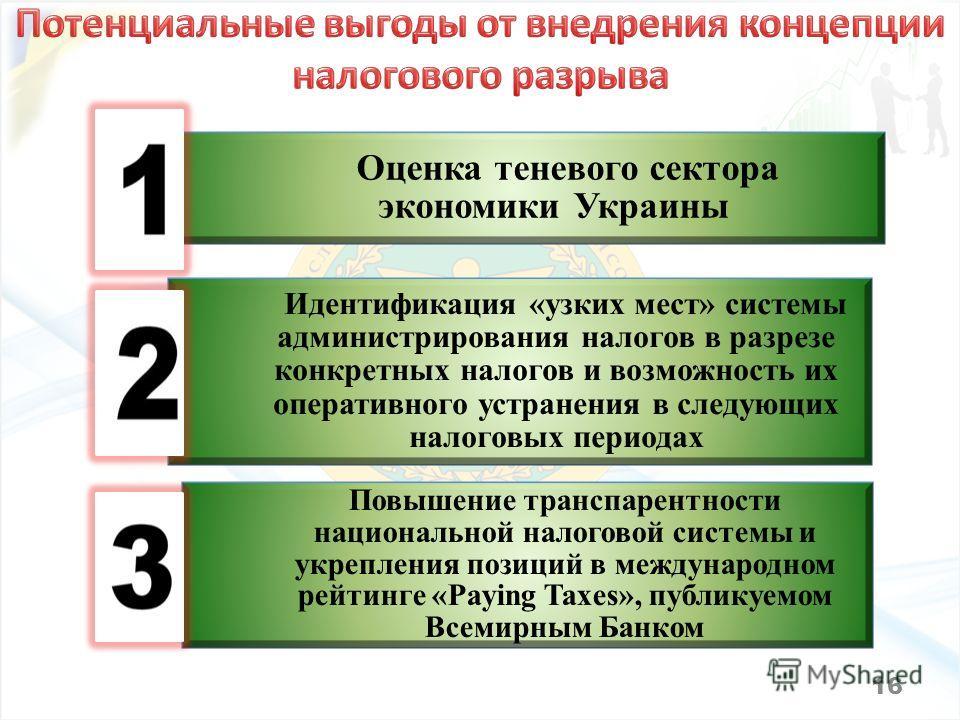 16 Оценка теневого сектора экономики Украины Идентификация «узких мест» системы администрирования налогов в разрезе конкретных налогов и возможность их оперативного устранения в следующих налоговых периодах Повышение транспарентности национальной нал