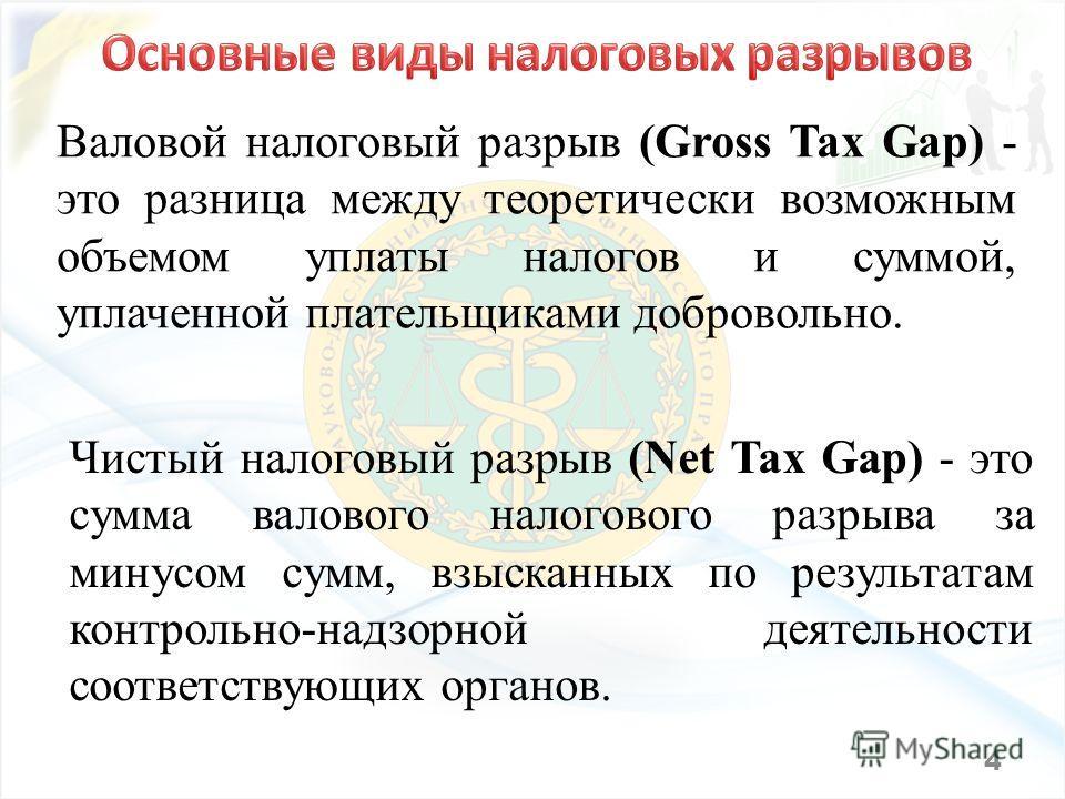 4 Валовой налоговый разрыв (Gross Tax Gap) - это разница между теоретически возможным объемом уплаты налогов и суммой, уплаченной плательщиками добровольно. Чистый налоговый разрыв (Net Tax Gap) - это сумма валового налогового разрыва за минусом сумм
