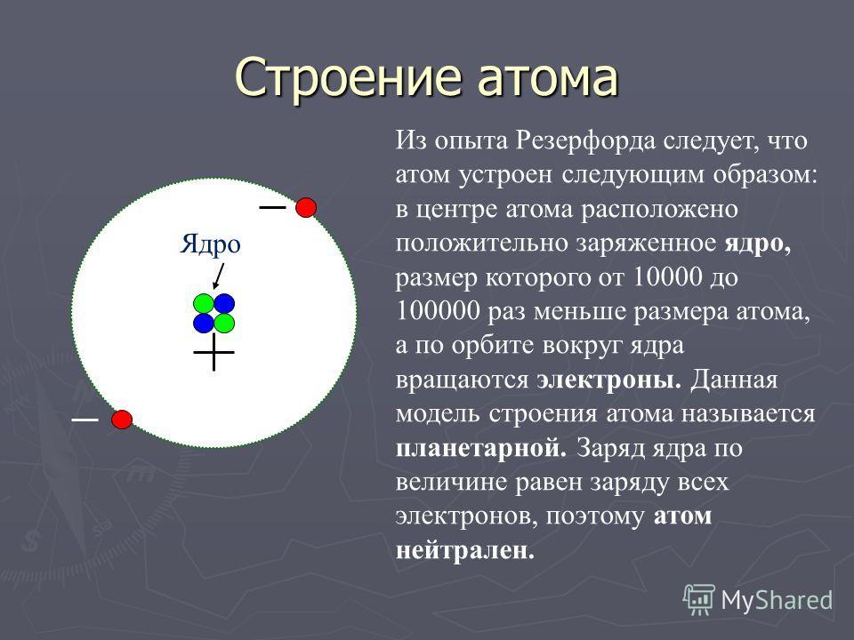 Вывод из опыта Резерфорда. Учитывая то, что из 2000 испущенных -частиц только одна отбрасывалась назад Резерфорд сделал вывод, что положительный заряд в атоме занимает небольшое пространство, то есть в атоме есть положительно заряженное ядро, а элект