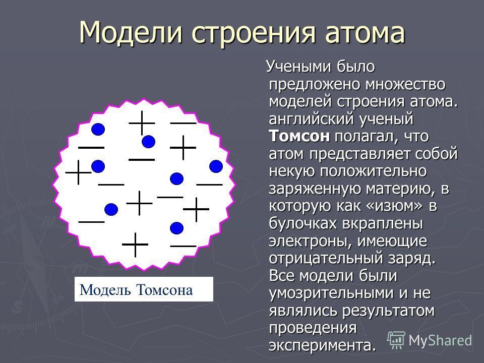 Факты, указывающие на сложность строения атома. В конце 19-го века появились данные, указывающие на сложность строения атома: Открыт электрон Открыто явление фотоэффекта Открыты линейчатые спектры Открыто явление радиоактивности и т.д. свет Электрон
