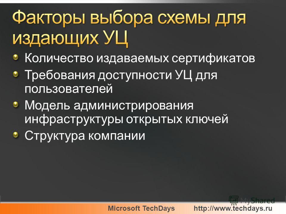 Microsoft TechDayshttp://www.techdays.ru Количество издаваемых сертификатов Требования доступности УЦ для пользователей Модель администрирования инфраструктуры открытых ключей Структура компании