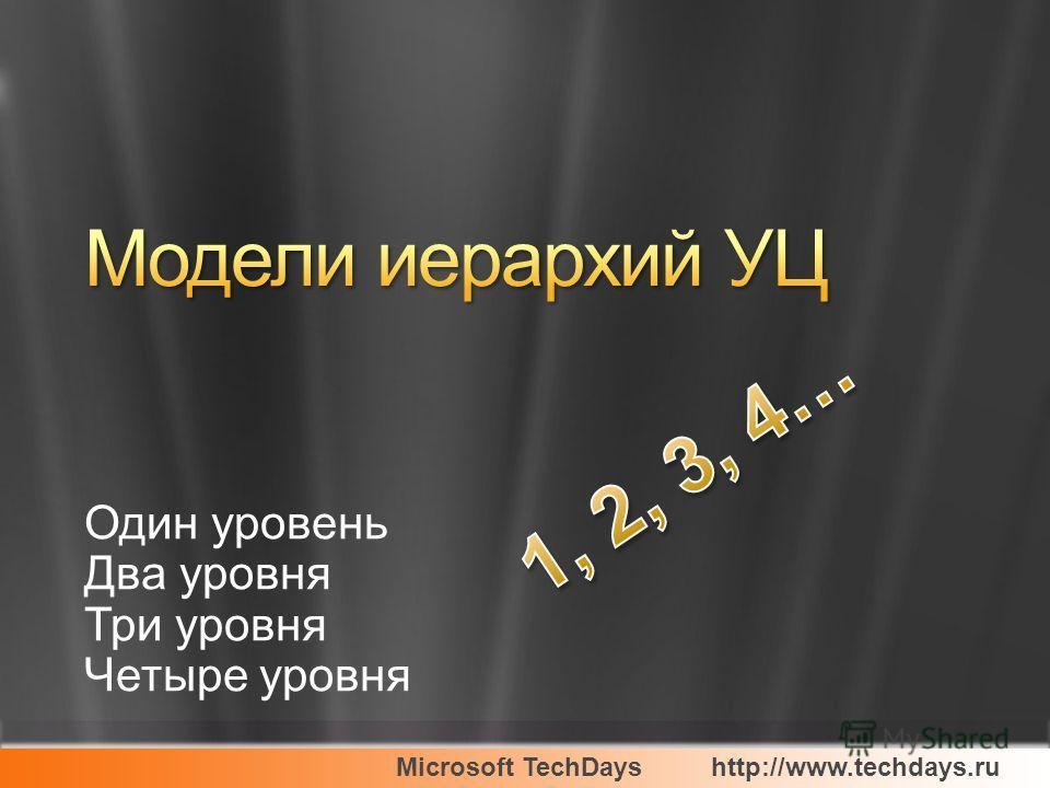 Microsoft TechDayshttp://www.techdays.ru Один уровень Два уровня Три уровня Четыре уровня