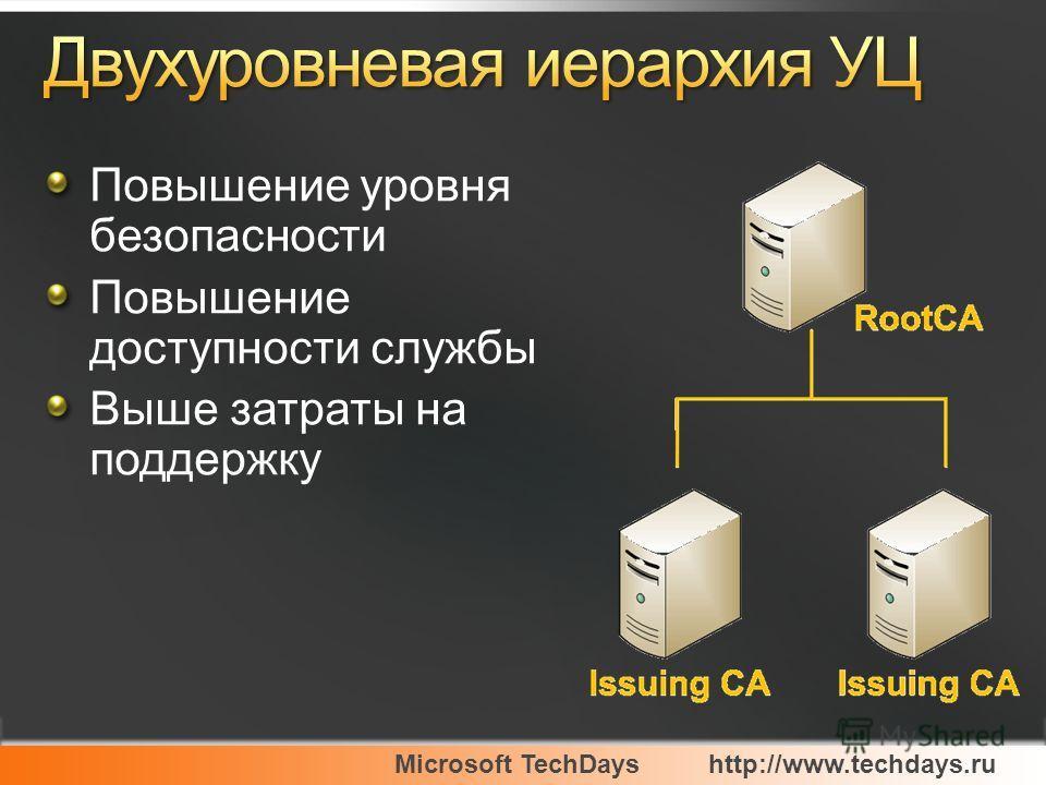 Microsoft TechDayshttp://www.techdays.ru Повышение уровня безопасности Повышение доступности службы Выше затраты на поддержку