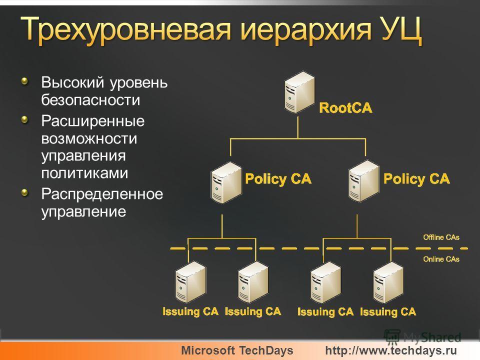Microsoft TechDayshttp://www.techdays.ru Высокий уровень безопасности Расширенные возможности управления политиками Распределенное управление