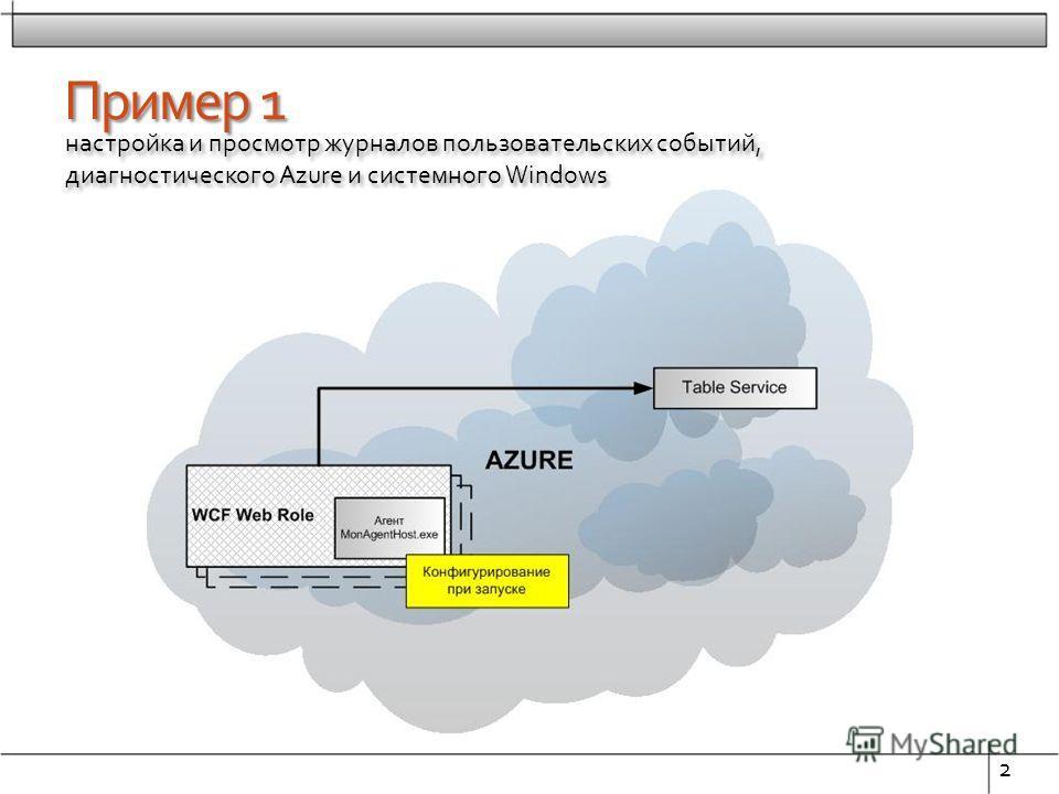 Пример 1 2 настройка и просмотр журналов пользовательских событий, диагностического Azure и системного Windows
