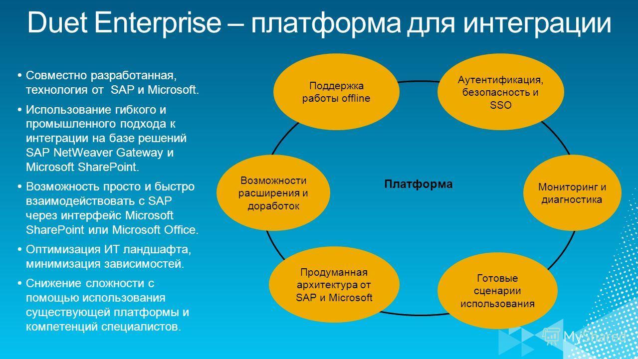 Совместно разработанная, технология от SAP и Microsoft. Использование гибкого и промышленного подхода к интеграции на базе решений SAP NetWeaver Gateway и Microsoft SharePoint. Возможность просто и быстро взаимодействовать с SAP через интерфейс Micro