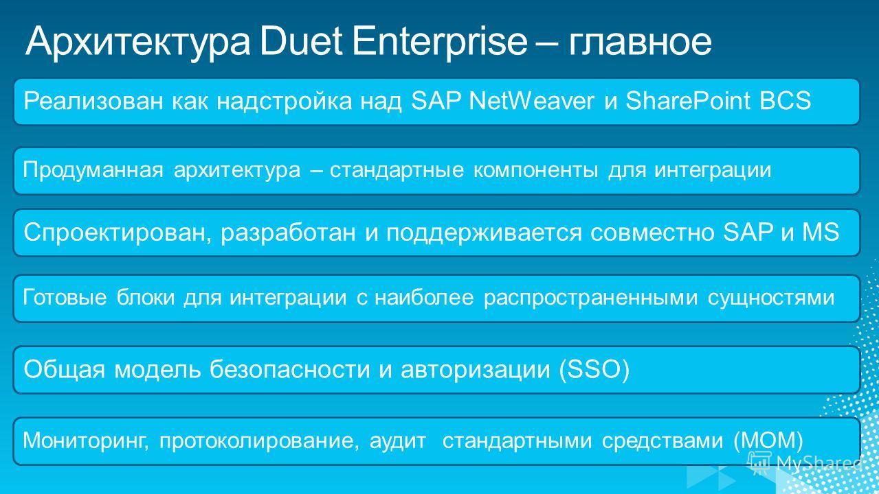 Реализован как надстройка над SAP NetWeaver и SharePoint BCS Продуманная архитектура – стандартные компоненты для интеграции Общая модель безопасности и авторизации (SSO) Мониторинг, протоколирование, аудит стандартными средствами (MOM)Готовые блоки