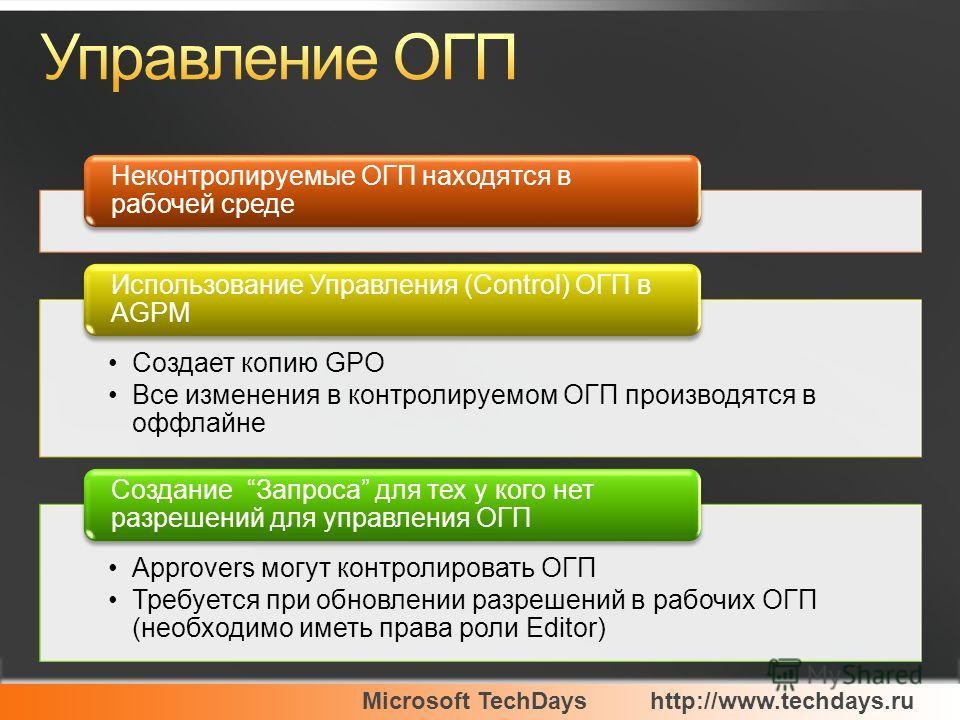 Microsoft TechDayshttp://www.techdays.ru Неконтролируемые ОГП находятся в рабочей среде Создает копию GPO Все изменения в контролируемом ОГП производятся в оффлайне Использование Управления (Control) ОГП в AGPM Approvers могут контролировать ОГП Треб