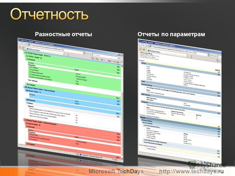Microsoft TechDayshttp://www.techdays.ru Разностные отчетыОтчеты по параметрам