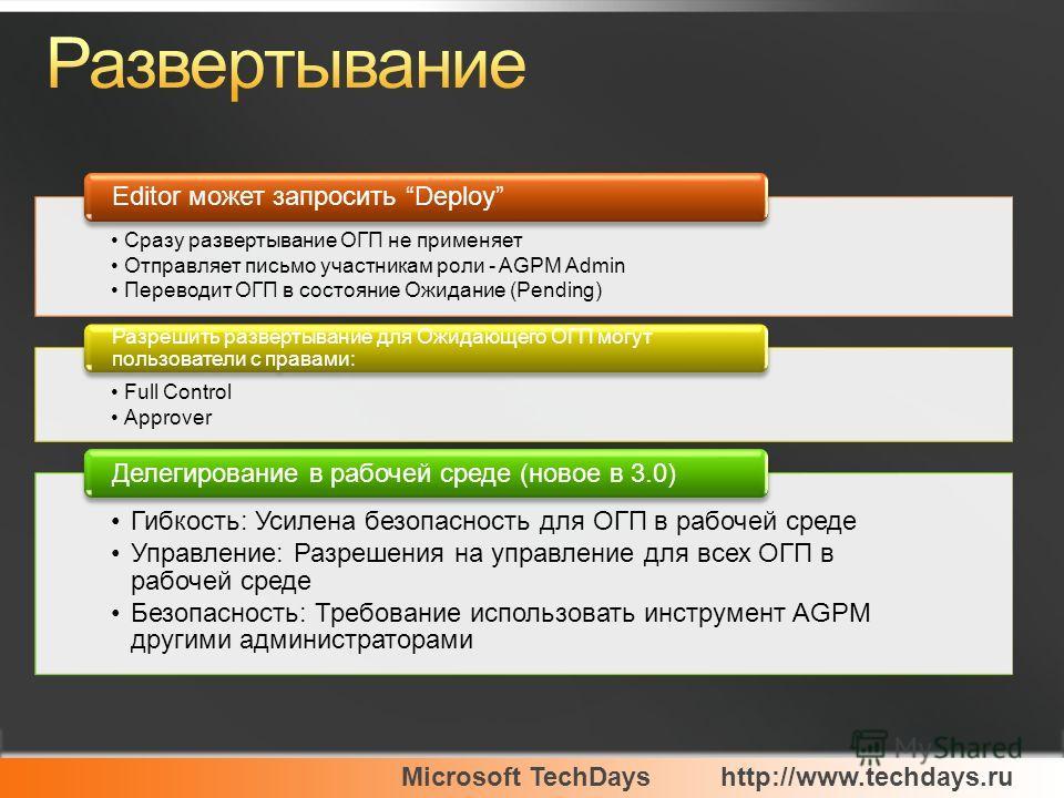 Microsoft TechDayshttp://www.techdays.ru Сразу развертывание ОГП не применяет Отправляет письмо участникам роли - AGPM Admin Переводит ОГП в состояние Ожидание (Pending) Editor может запросить Deploy Full Control Approver Разрешить развертывание для