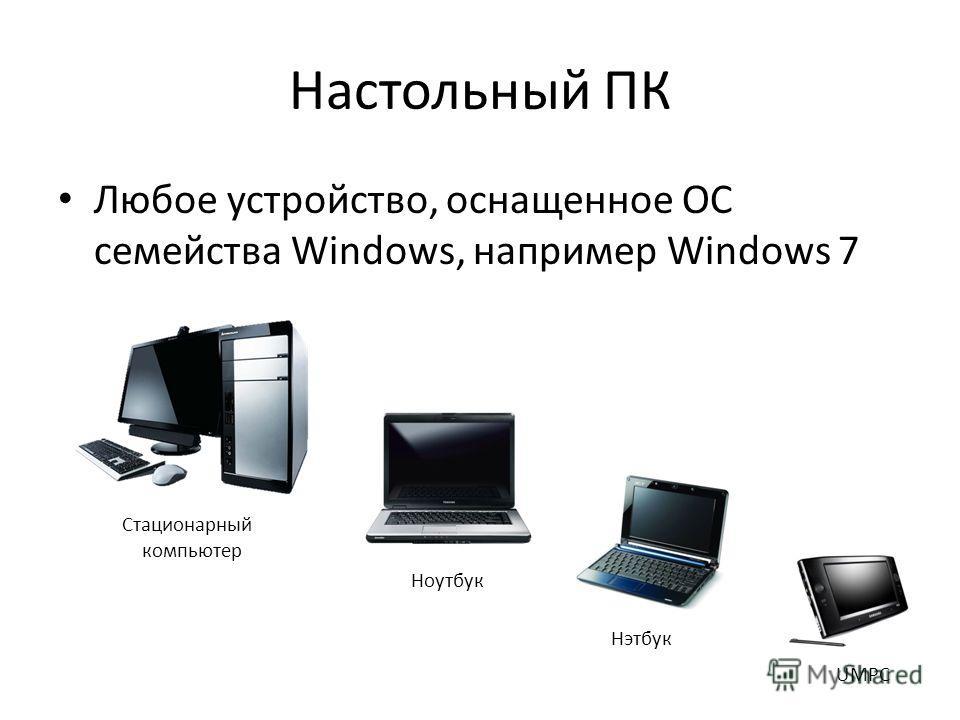 Настольный ПК Любое устройство, оснащенное ОС семейства Windows, например Windows 7 Стационарный компьютер Ноутбук Нэтбук UMPC