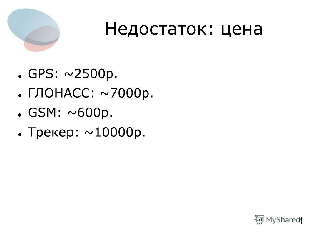 Недостаток: цена GPS: ~2500р. ГЛОНАСС: ~7000р. GSM: ~600р. Трекер: ~10000р. 4