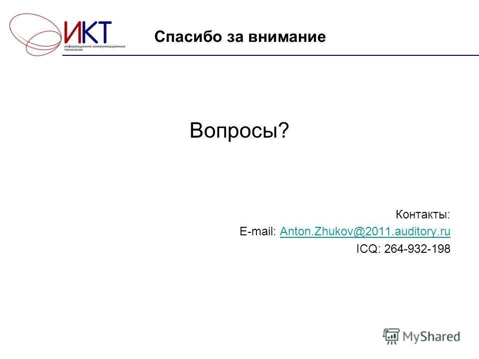 Спасибо за внимание Вопросы? Контакты: E-mail: Anton.Zhukov@2011.auditory.ruAnton.Zhukov@2011.auditory.ru ICQ: 264-932-198