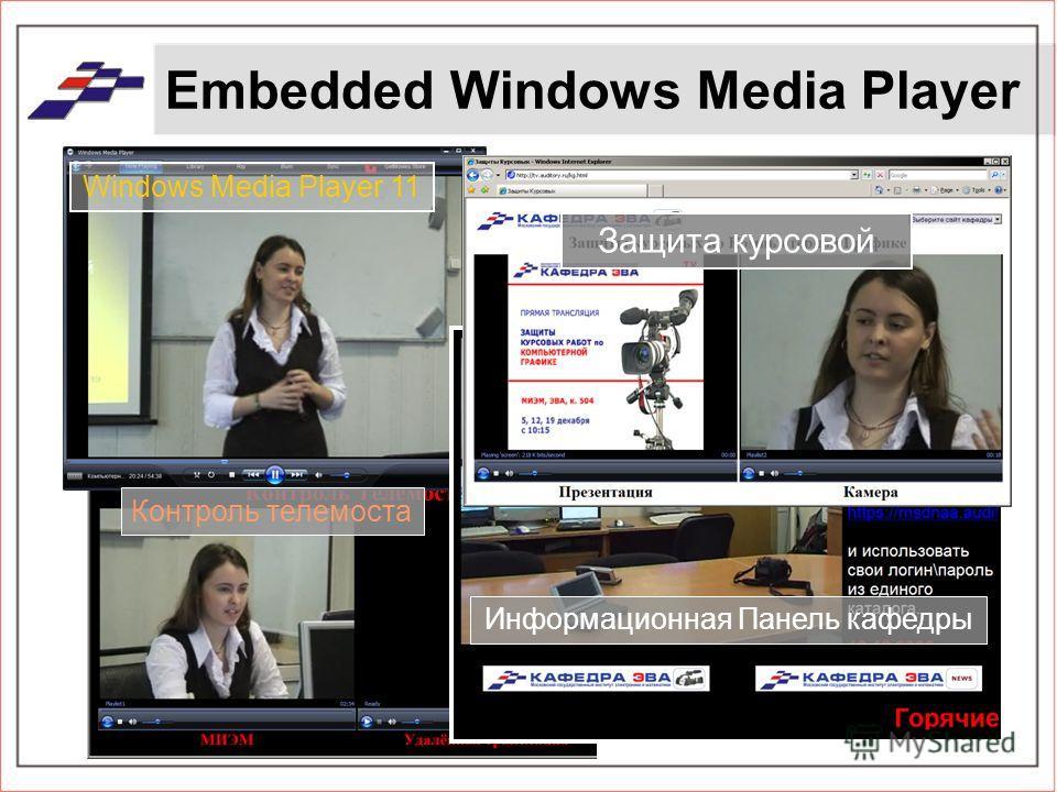 Embedded Windows Media Player Windows Media Player 11 Информационная Панель кафедры Контроль телемоста Защита курсовой