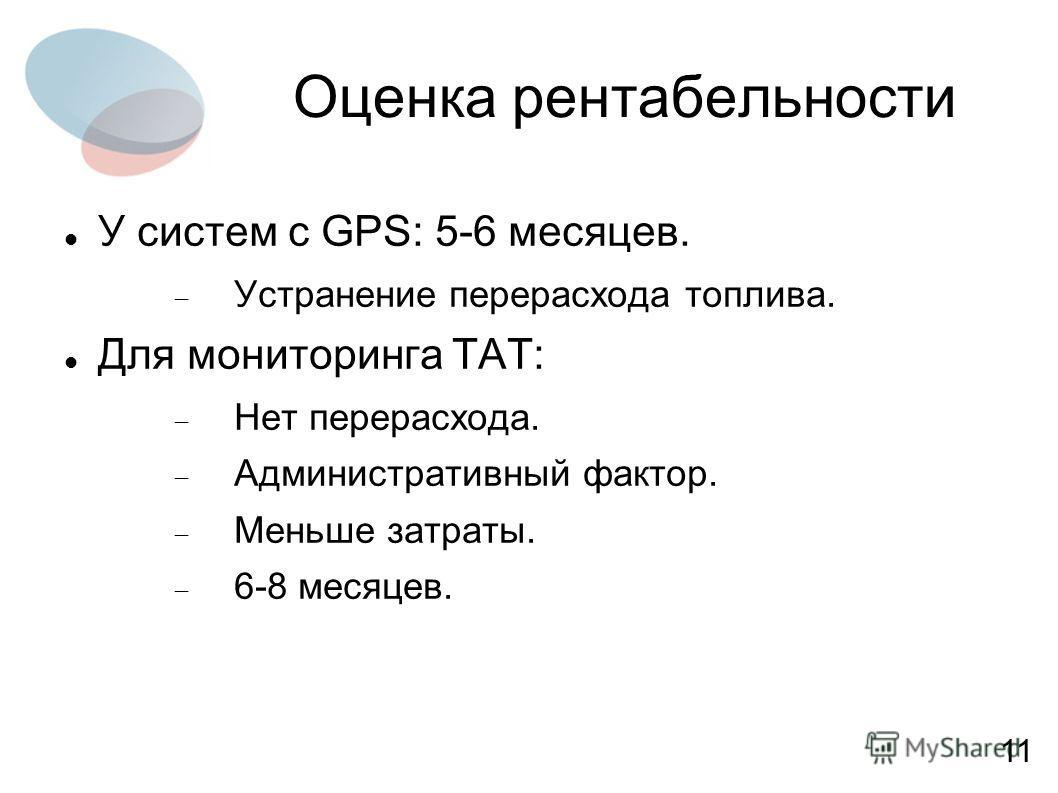 Оценка рентабельности У систем с GPS: 5-6 месяцев. Устранение перерасхода топлива. Для мониторинга ТАТ: Нет перерасхода. Административный фактор. Меньше затраты. 6-8 месяцев. 11