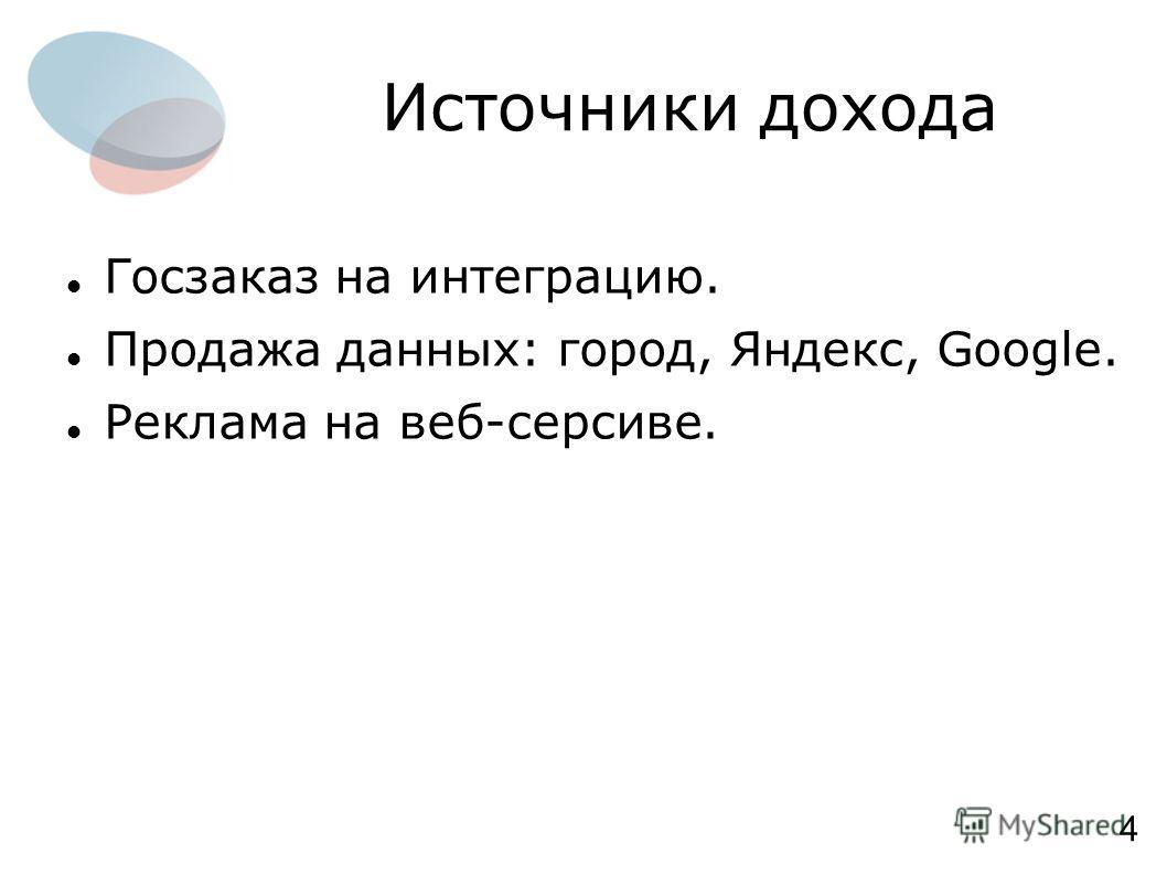 Источники дохода Госзаказ на интеграцию. Продажа данных: город, Яндекс, Google. Реклама на веб-серсиве. 4