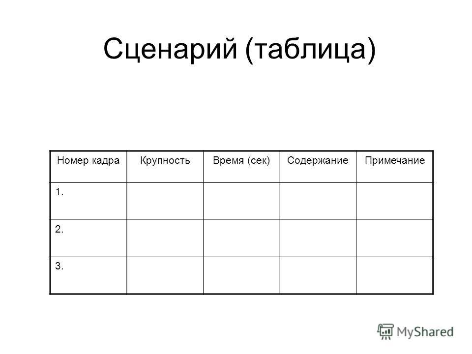 Сценарий (таблица) Номер кадраКрупностьВремя (сек)СодержаниеПримечание 1. 2. 3.