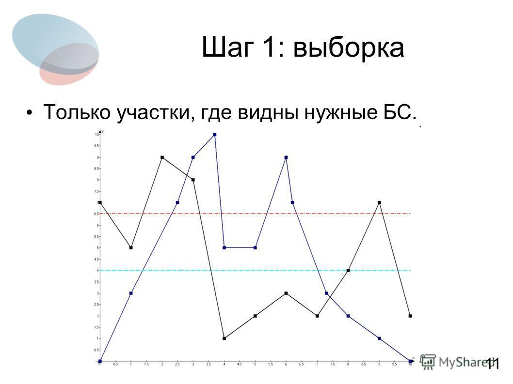Шаг 1: выборка Только участки, где видны нужные БС. 11