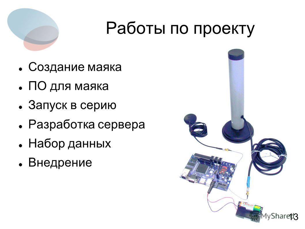 Работы по проекту Создание маяка ПО для маяка Запуск в серию Разработка сервера Набор данных Внедрение 13