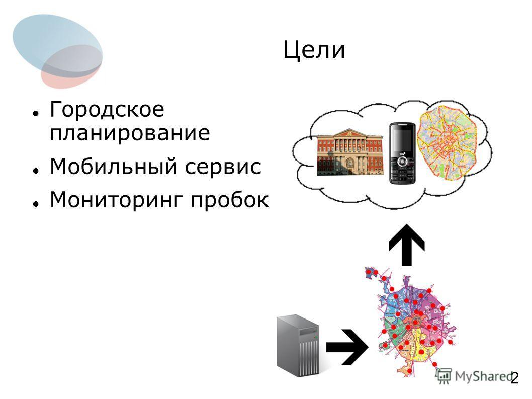 Цели Городское планирование Мобильный сервис Мониторинг пробок 2