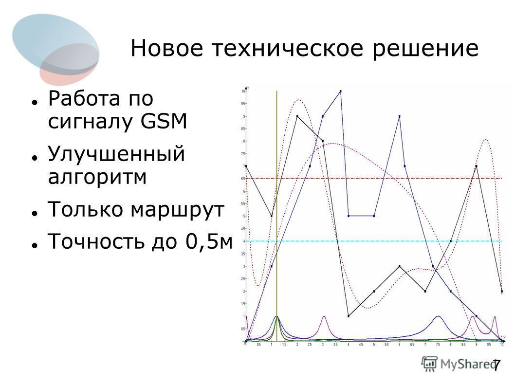 Новое техническое решение Работа по сигналу GSM Улучшенный алгоритм Только маршрут Точность до 0,5м 7