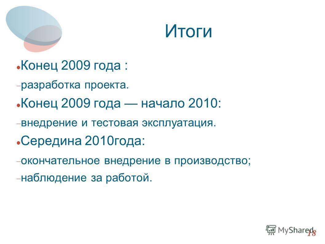 Итоги Конец 2009 года : разработка проекта. Конец 2009 года начало 2010: внедрение и тестовая эксплуатация. Середина 2010года: окончательное внедрение в производство; наблюдение за работой. 18 Итоги