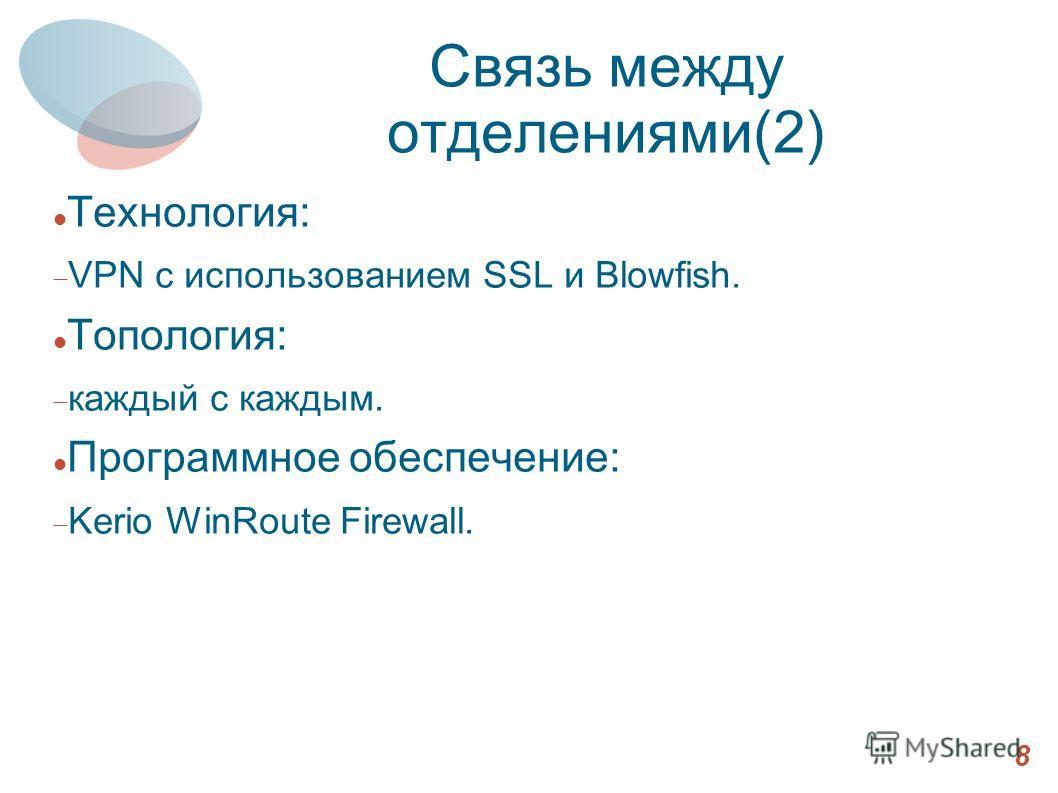 Связь между отделениями(2) Технология: VPN с использованием SSL и Blowfish. Топология: каждый с каждым. Программное обеспечение: Kerio WinRoute Firewall. 8