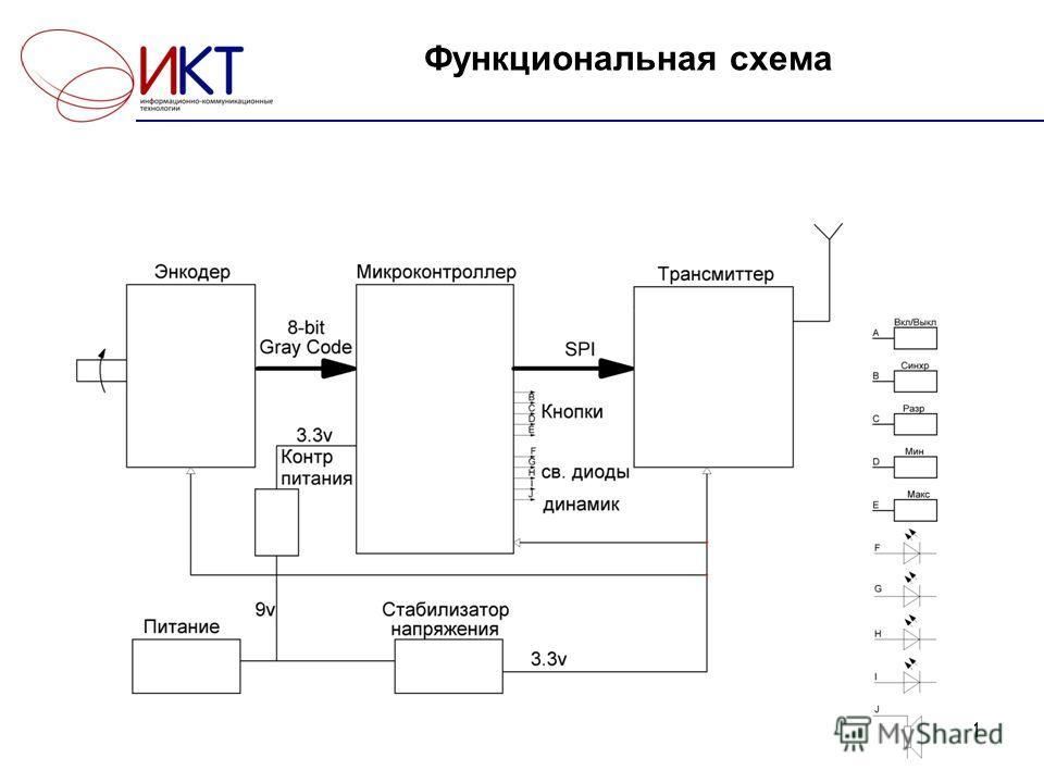 Функциональная схема 11