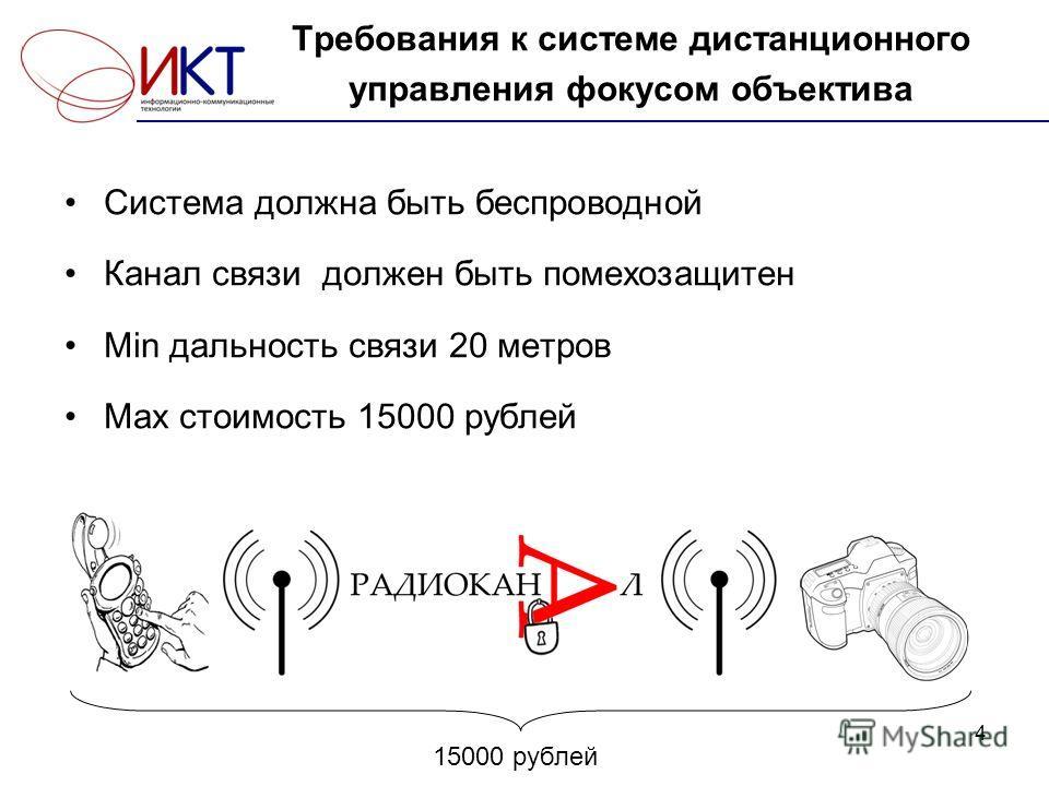 Требования к системе дистанционного управления фокусом объектива Система должна быть беспроводной Канал связи должен быть помехозащитен Min дальность связи 20 метров Max стоимость 15000 рублей 15000 рублей 4