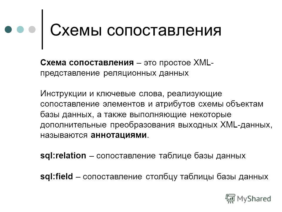 Схемы сопоставления Схема сопоставления – это простое XML- представление реляционных данных Инструкции и ключевые слова, реализующие сопоставление элементов и атрибутов схемы объектам базы данных, а также выполняющие некоторые дополнительные преобраз