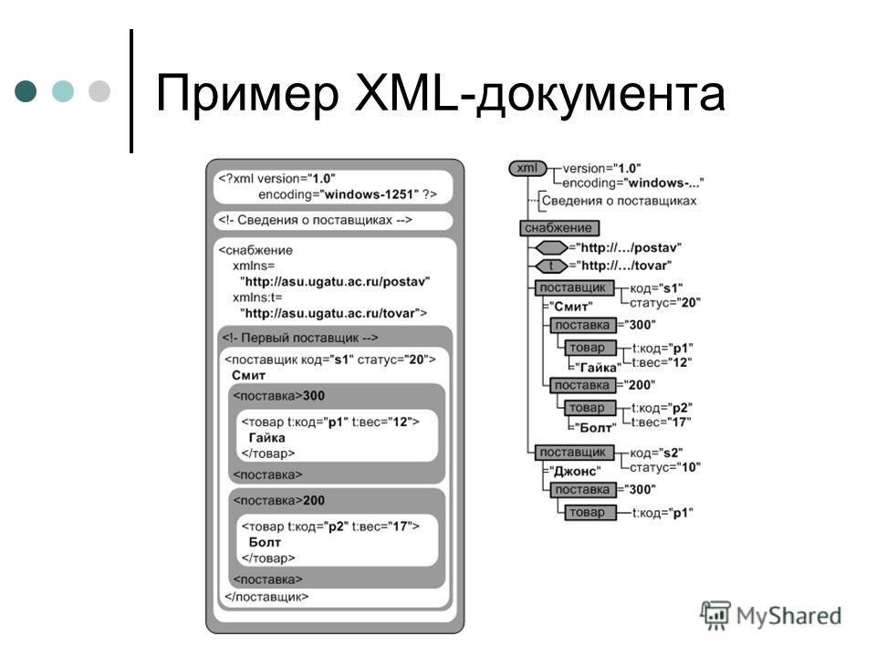 Пример XML-документа