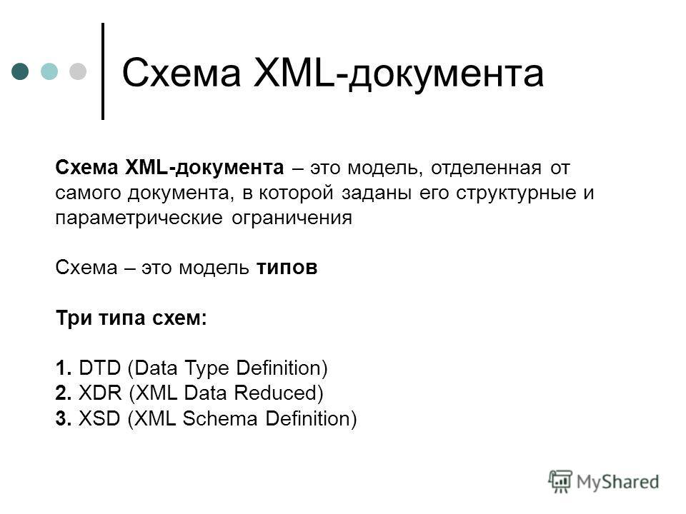 Схема XML-документа Схема XML-документа – это модель, отделенная от самого документа, в которой заданы его структурные и параметрические ограничения Схема – это модель типов Три типа схем: 1. DTD (Data Type Definition) 2. XDR (XML Data Reduced) 3. XS