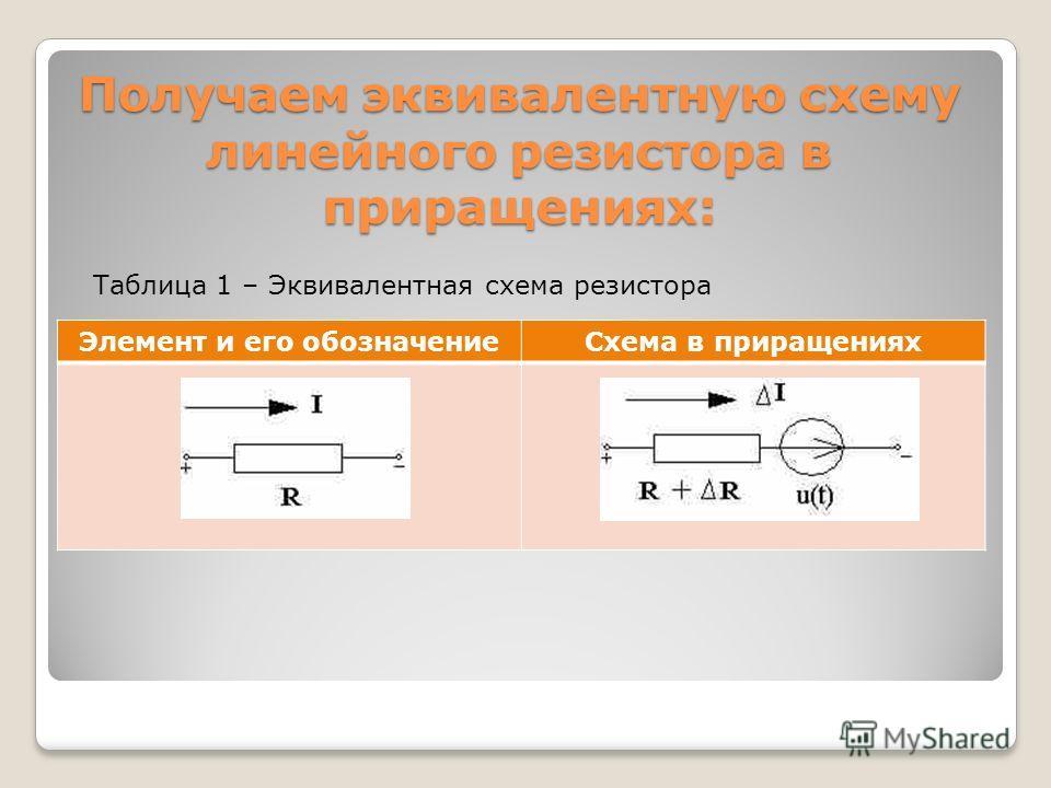 Получаем эквивалентную схему линейного резистора в приращениях: Элемент и его обозначениеСхема в приращениях Таблица 1 – Эквивалентная схема резистора