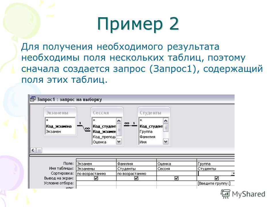 Пример 2 Для получения необходимого результата необходимы поля нескольких таблиц, поэтому сначала создается запрос (Запрос1), содержащий поля этих таблиц.