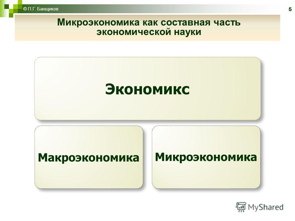 Экономикс Макроэкономика Микроэкономика Микроэкономика как составная часть экономической науки © П.Г. Банщиков 5