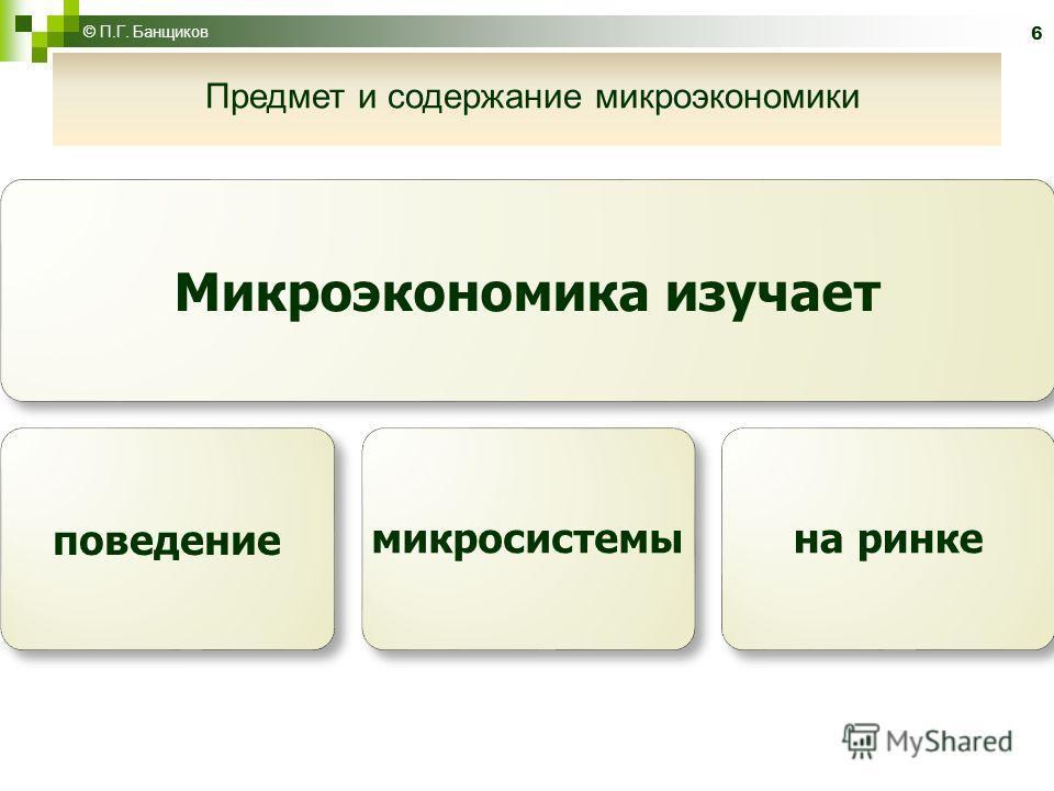 Микроэкономика изучает поведение микросистемына ринке © П.Г. Банщиков 6 Предмет и содержание микроэкономики
