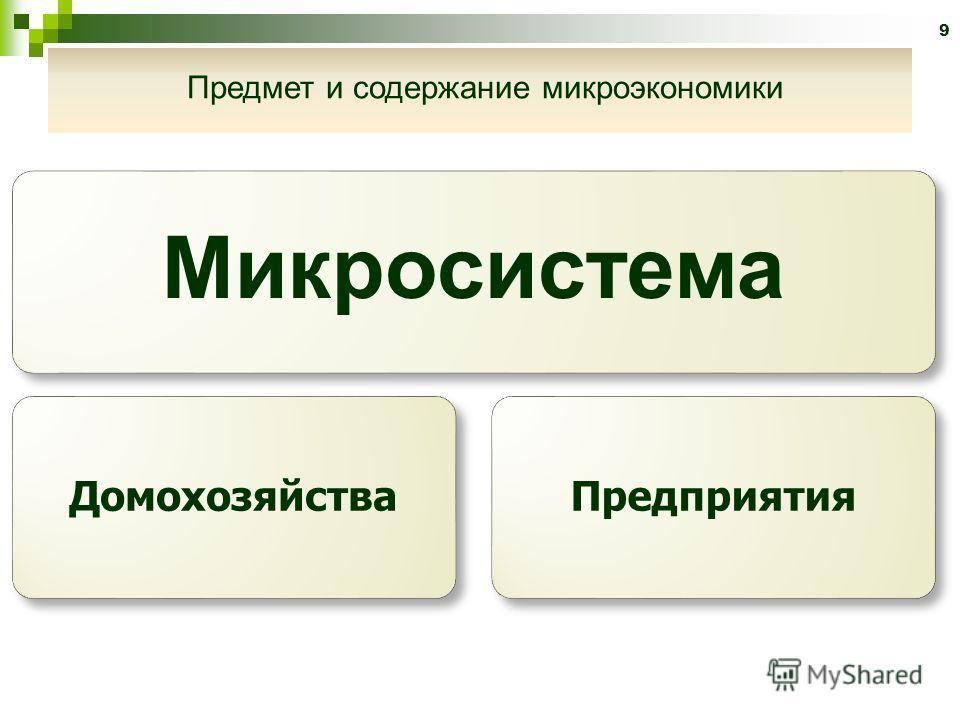 9 Микросистема ДомохозяйстваПредприятия Предмет и содержание микроэкономики