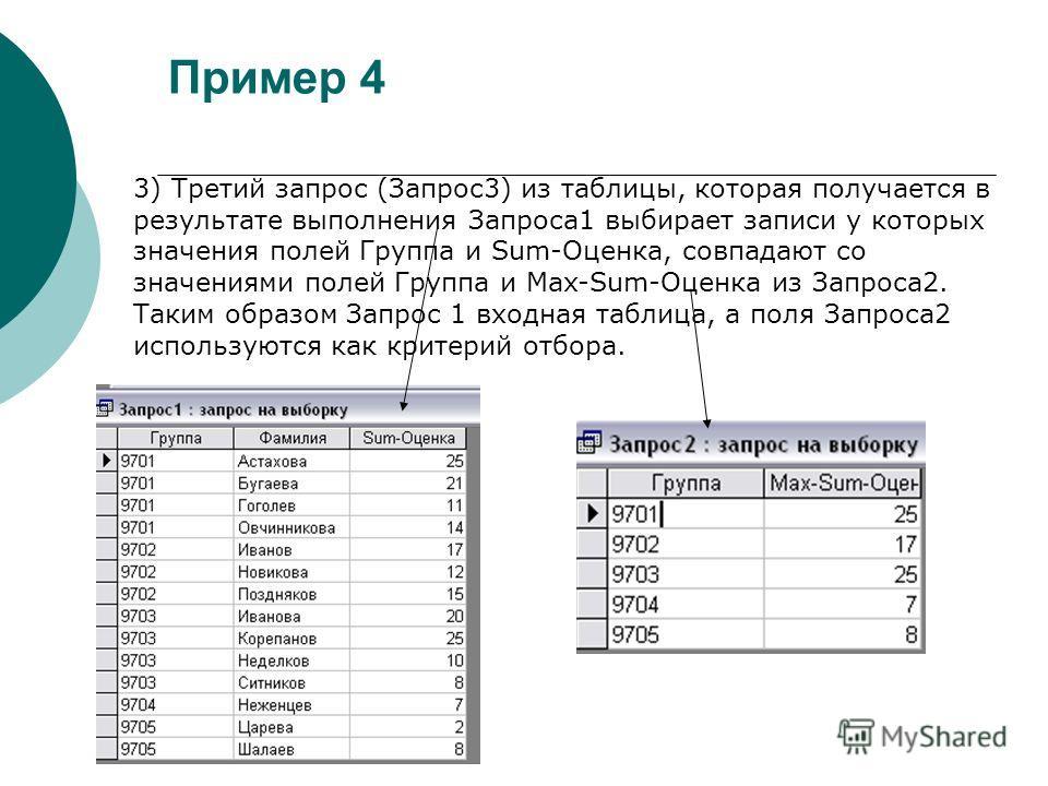 Пример 4 3) Третий запрос (Запрос3) из таблицы, которая получается в результате выполнения Запроса1 выбирает записи у которых значения полей Группа и Sum-Оценка, совпадают со значениями полей Группа и Max-Sum-Оценка из Запроса2. Таким образом Запрос